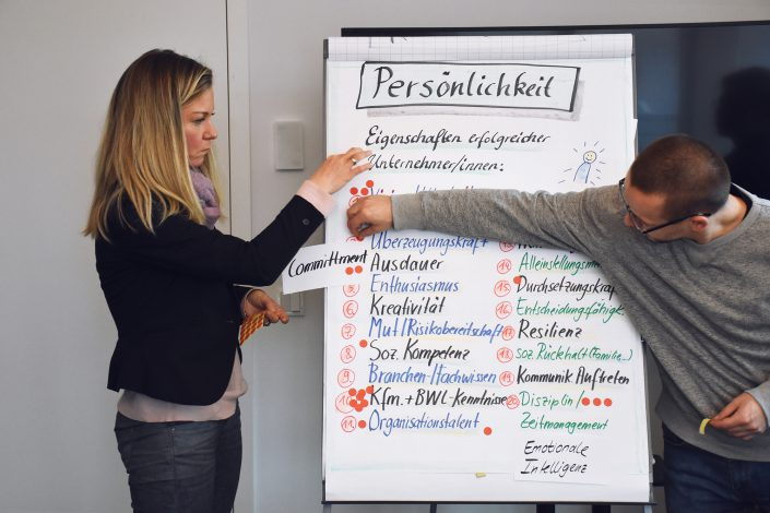 Teilnehmer - Gründen mit Vision